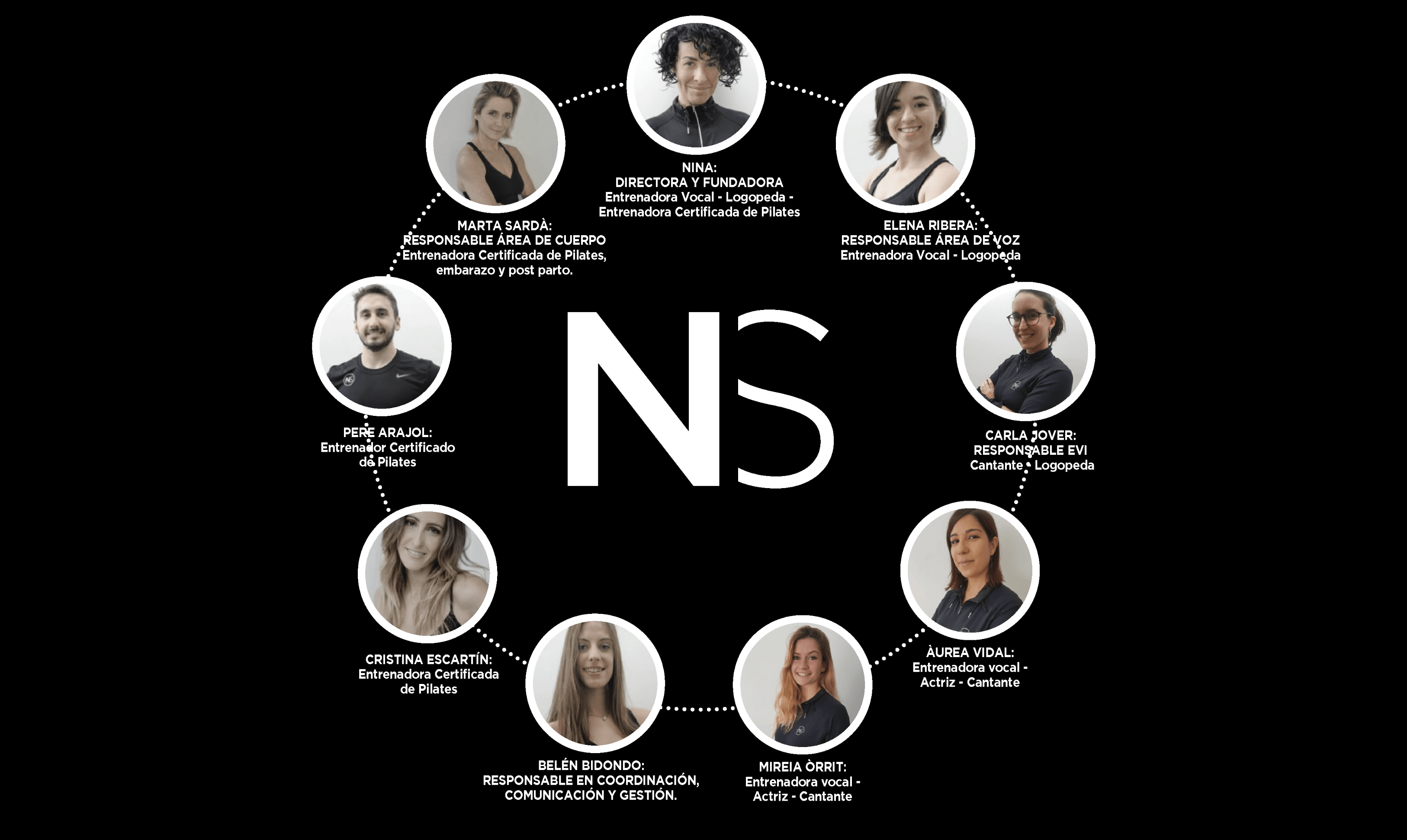equipo_NS_cast_home